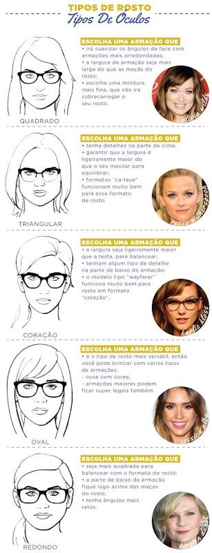 Tipos de rostos e tipos de óculos