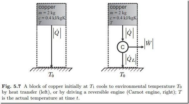 Examples On Energy Conversion And The Second Law Hvac Machinery