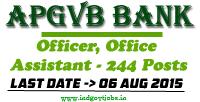 APGVB-244-Vacancies