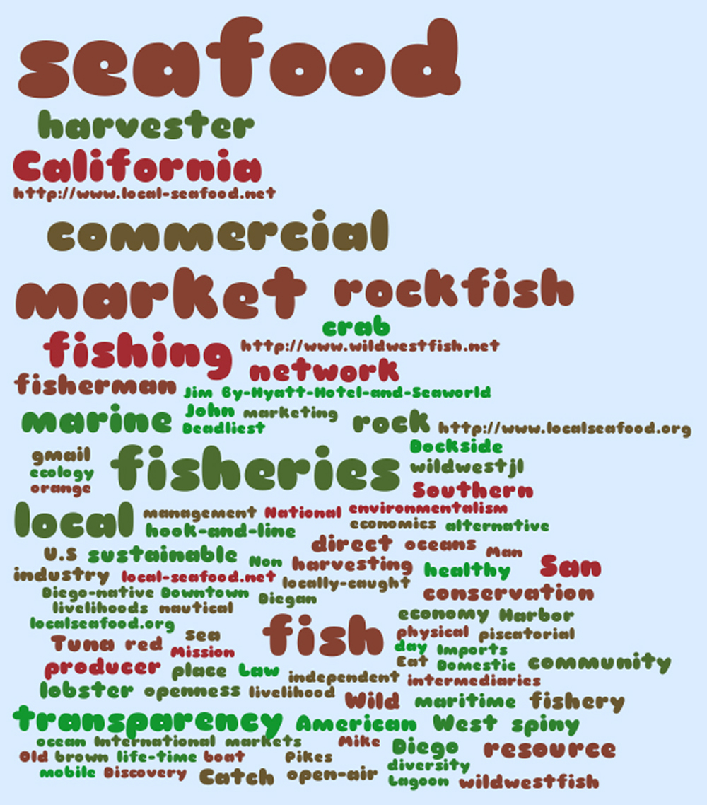 wild west, local seafood, California, commercial fisheries, marine, word cloud, buzz words, labels, tags