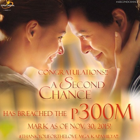 A Second Chance breaches P300M mark