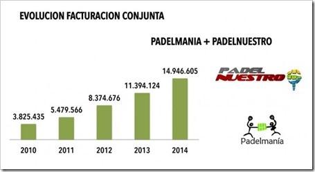 La cadena de tiendas Padelnuestro superó en beneficios a Padelmanía en 2014.