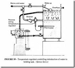 The Compressor-0183