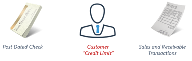 Customer Credit limit and PDC
