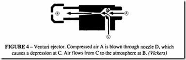 Vacuum and Low Pressure-0637