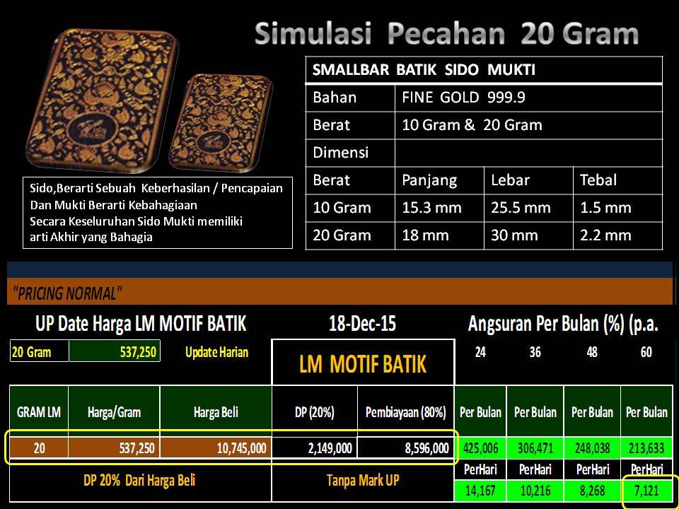 Investasi Emas Logam Mulia Motif Batik Serta Cara Mudah Memilikinya