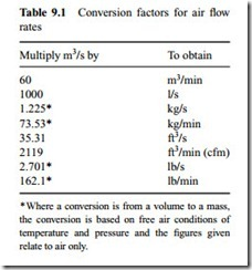 Air flow rate evaluation-0119