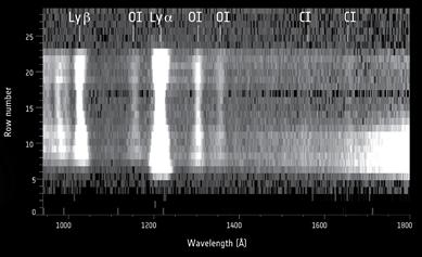 imagem espectral da emissão de oxigênio e carbono