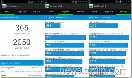 Geekbench 3 Infinix Hot Note X551