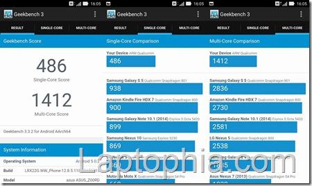 Benchmark Geekbench 3 Asus Zenfone 2 Laser ZE500KG