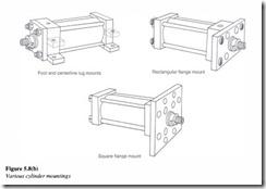 Hydraulic cylinders-0116