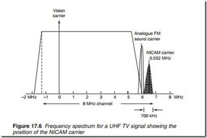 TV sound, mono and NICAM:NICAM...