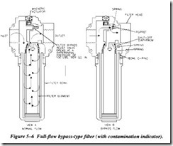 FLUID POWER DYNAMICS-0297