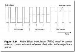Control valves-0116