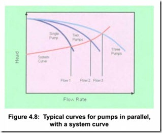 VARIABLE SPEED PUMPING-0722