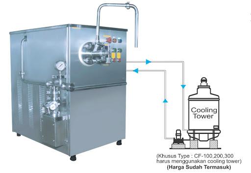 Mesin Pembuat Es Krim Puter Kapasitas 200 Liter (Continuous Ice Cream Freezer) : CF-200PH
