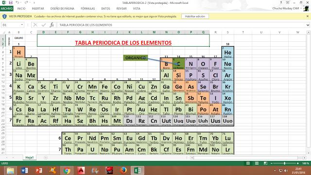 Informatica aplicada a la educacion tabla periodica tabla periodica urtaz Image collections