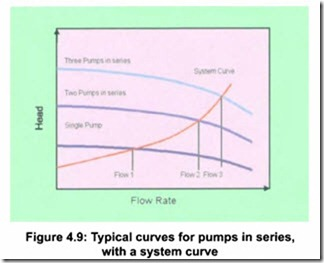 VARIABLE SPEED PUMPING-0723