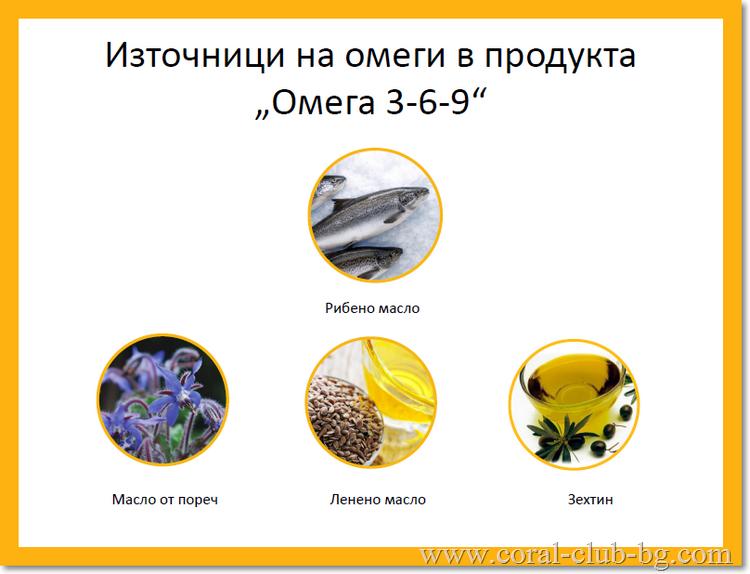 """Източници на омеги в продукта """"Омега 3-6-9"""""""