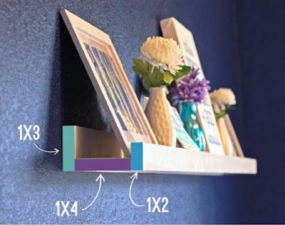 Canaleta para quadros na parede - detalhe