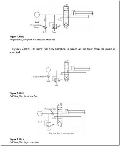 Hydraulic accessories-0185