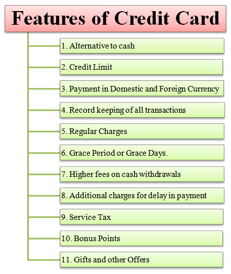 features of credit card