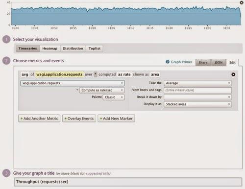 DatadogThroughputChartConfiguration