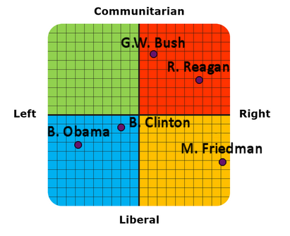 where they stand