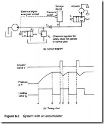 Hydraulic and pneumatic accessories-0176