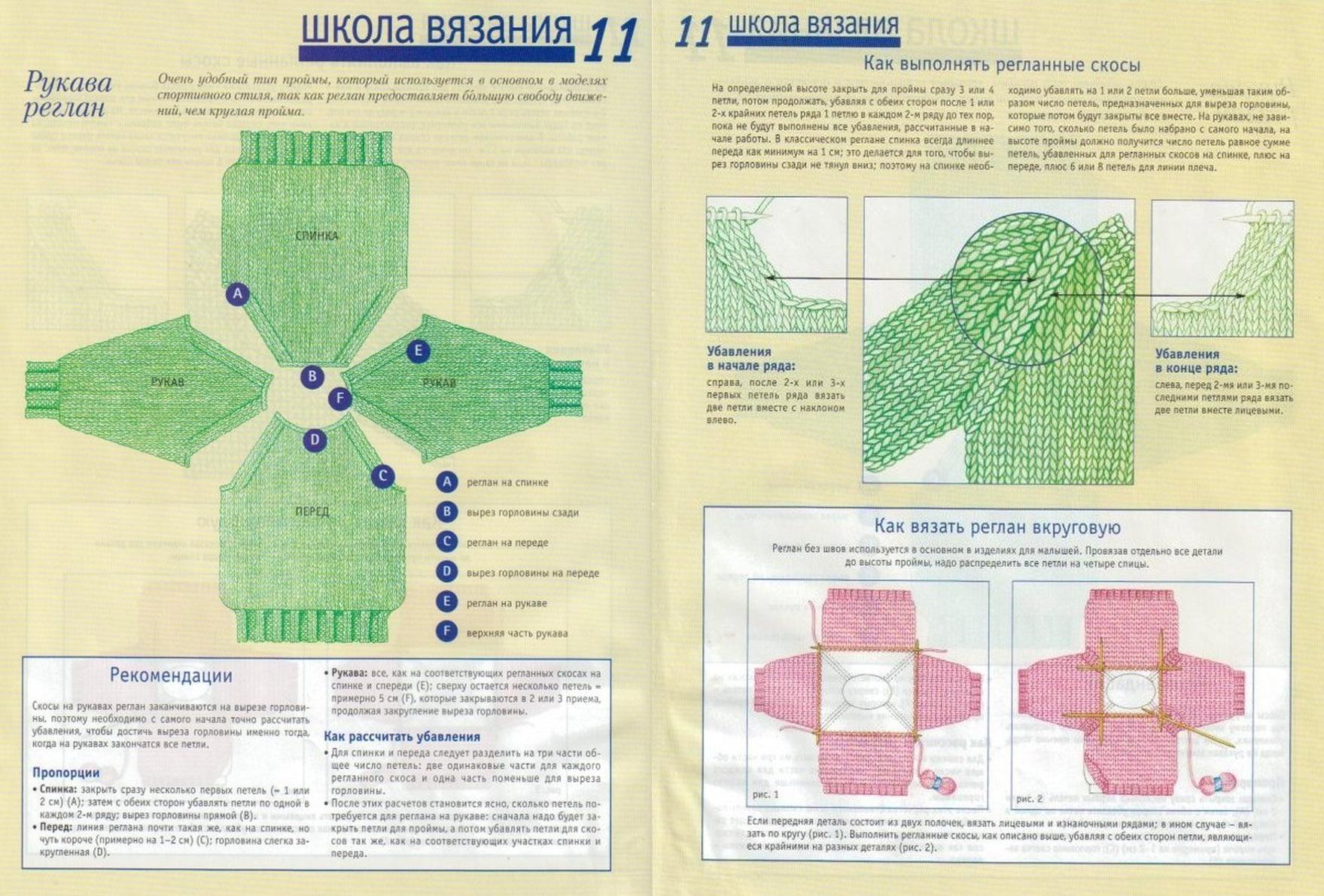 Вязание реглан снизу спицами схема 49