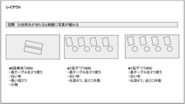 東京手みやげ食べくらべ会2015-テーブルコーディネート-1  1 .pdf.png