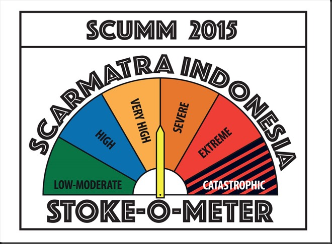 STOKEMETER-Basic