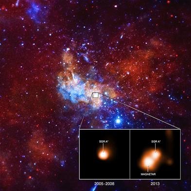 SgrA e a magnetar