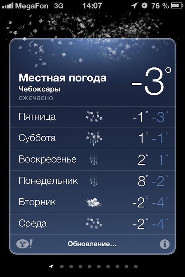 Прогноз погоды на ноябрь