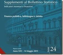 Supplemento al Bollettino Statistico. Maggio 2015
