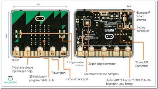MicroBit image