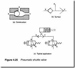 Control valves-0107