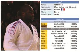Blog - Teddy Riner (www.judo.org.br)