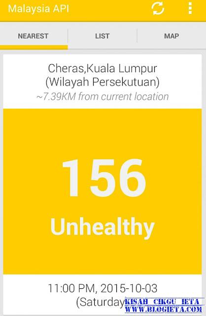 Tips, Panduan Kesihatan, Kesihatan, Apa yang perlu kita buat sewaktu sakit?, sakit, jerebu, Malaysia API, Panduan mengelakkan masalah akibat jerebu, Isu Semasa