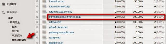 來自 Yahoo! 圖片搜尋的 Session 記錄.jpg