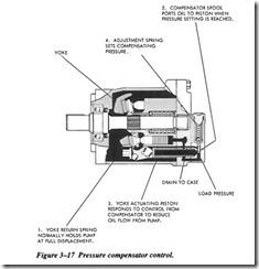 FLUID POWER DYNAMICS-0272