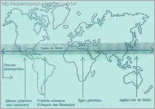 tropico-cancer-pirâmides