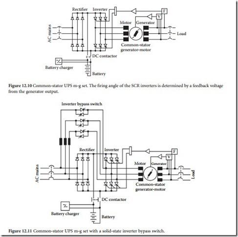 Motor-Generator Set-0223