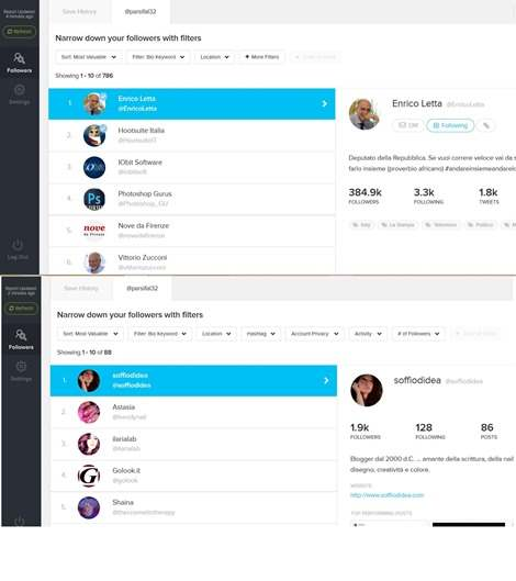 Enrico Letta Twitter: 6 Tool Gratuiti Per Monitorare Tweet E Follower Su Twitter