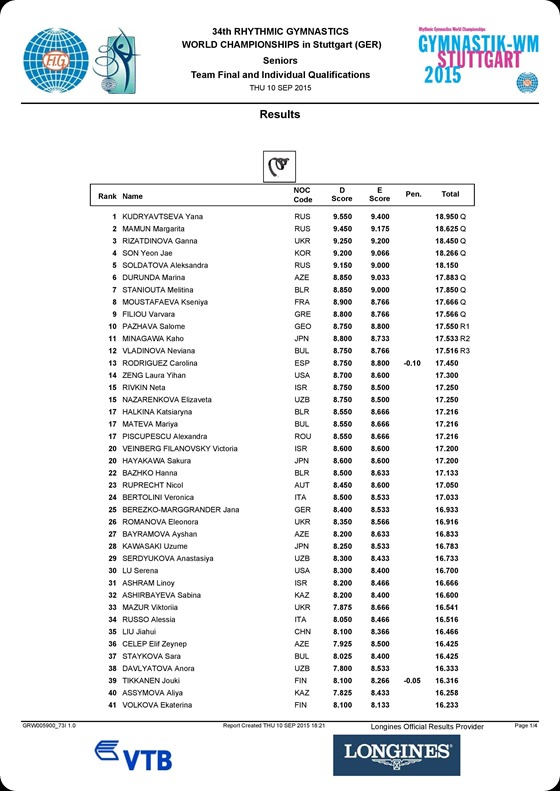 GR_WCHP_Stuttgart_2015_Media_Book-page-054