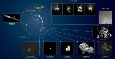 momentos do primeiro ano da Rosetta em órbita do cometa