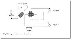 Measurements and instrumentation-0050
