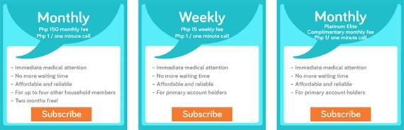 Konsulta MD subscription
