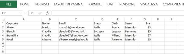 dati-organizzati-ordine-alfabetico