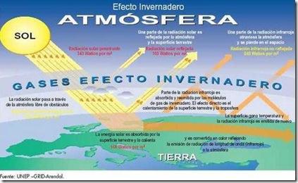 Cambio Clima348_1_4